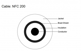 Coax Cable - NFC-200