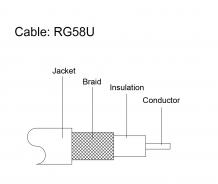 Coax Cable - RG58U
