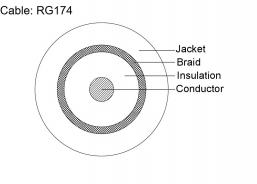 Coax Cable - RG174U