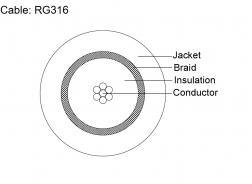 Coax Cable - RG316U